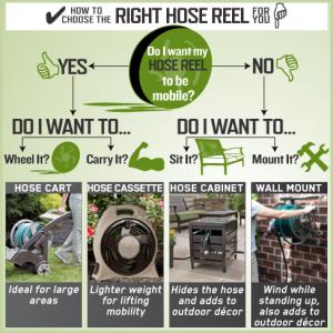Choosing the Right Hose Reel